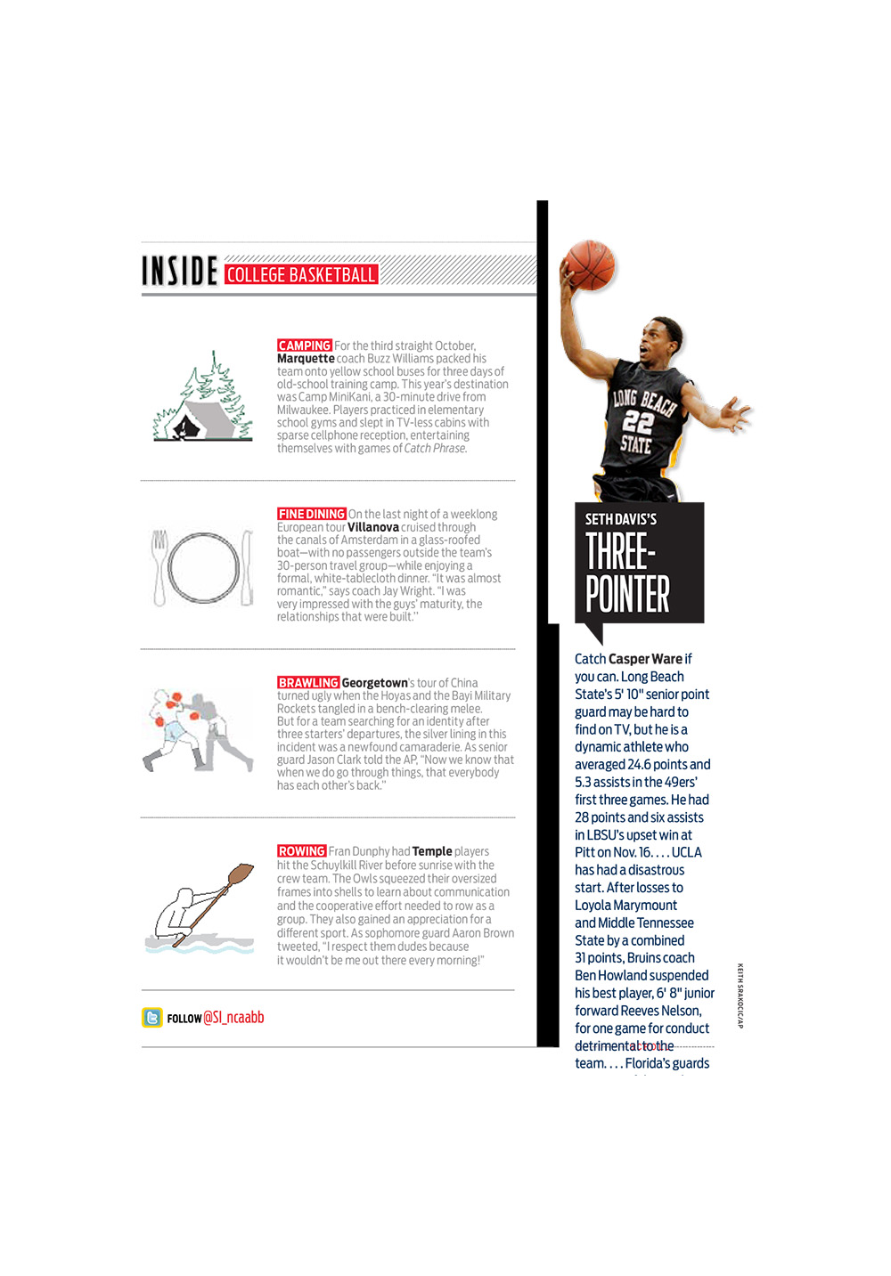 College Basketball Column iPad Vertical Version P.2