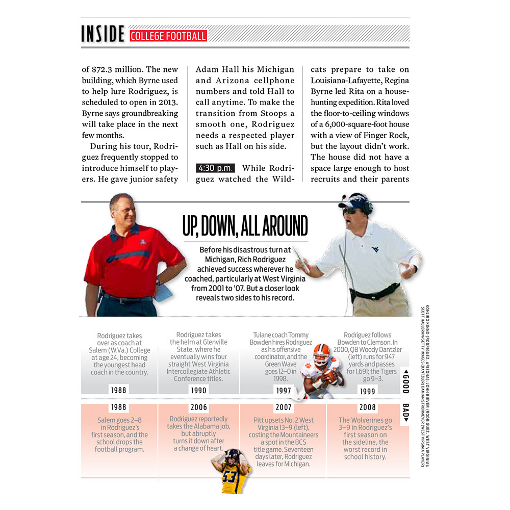 College Football Column iPad Vertical Version P.6
