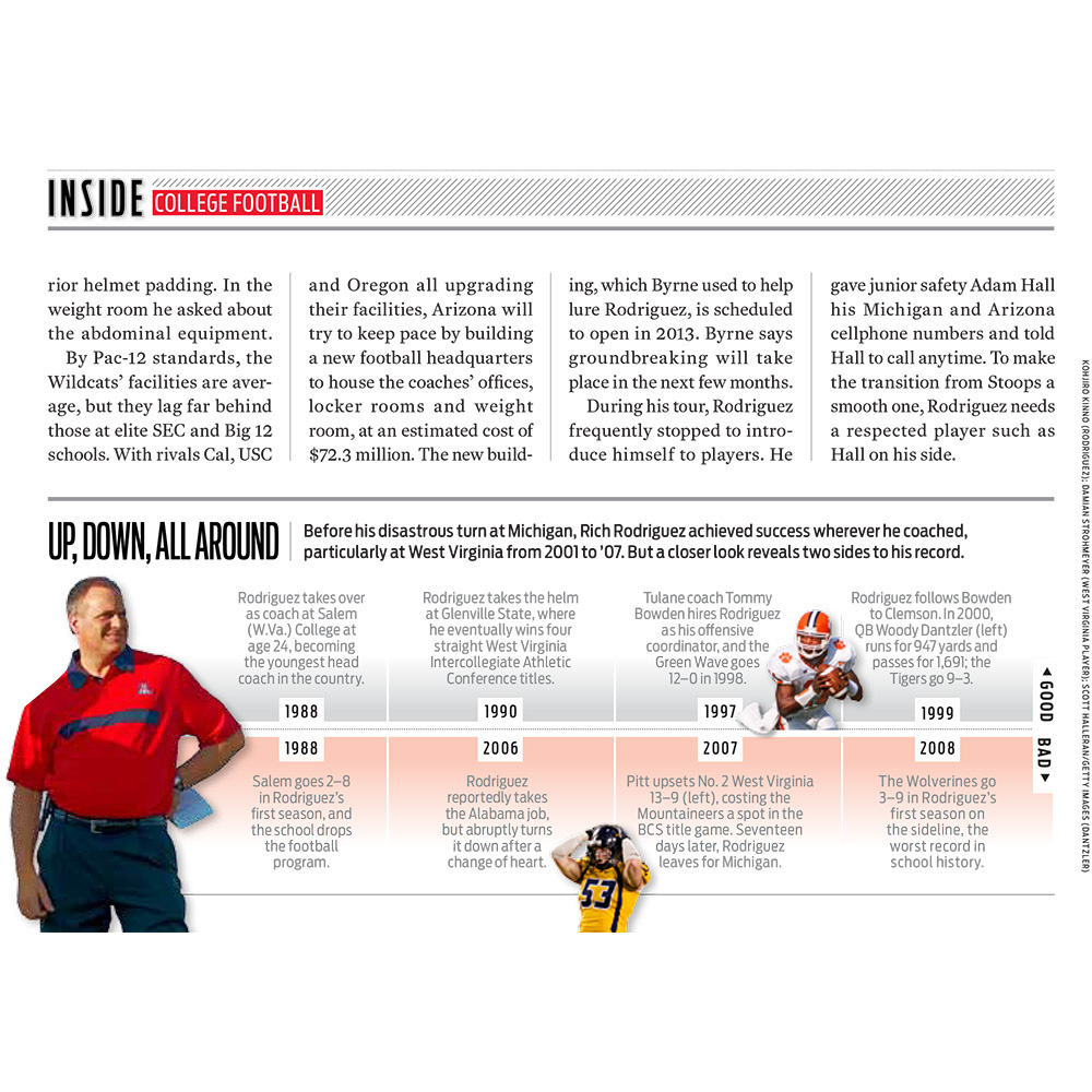 College Football Column iPad Horizontal Version P.6