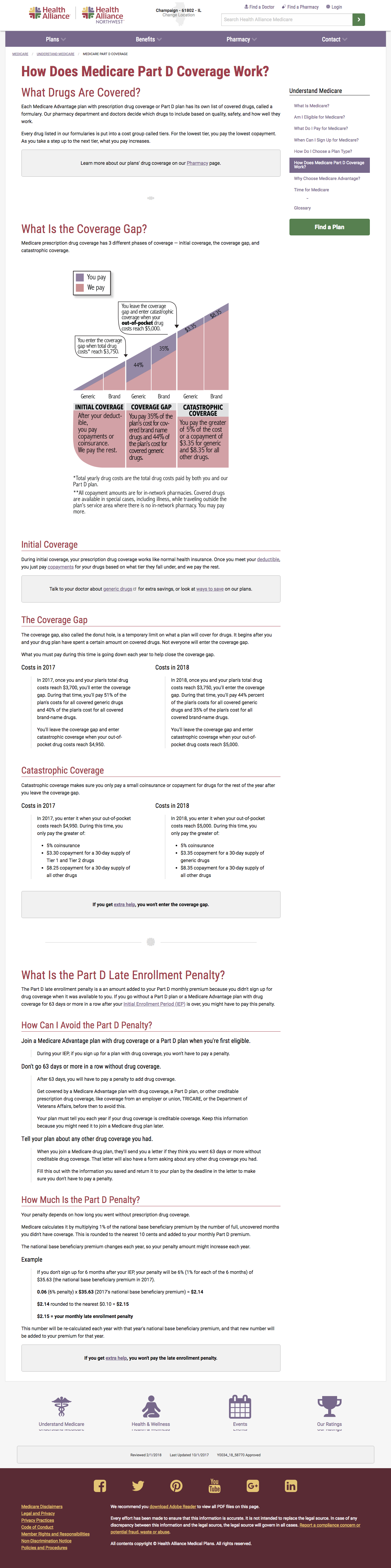 Understanding Part D landing page